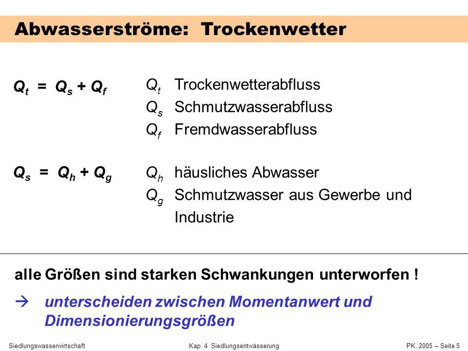 SiedlungswasserwirtschaftKap. 4 Siedlungsentwässerung PK, 2005 – Seite 4 Wasserbedarf, Abwasseranfall Abwasseranfall = Trinkwasserauslieferung - Verlu