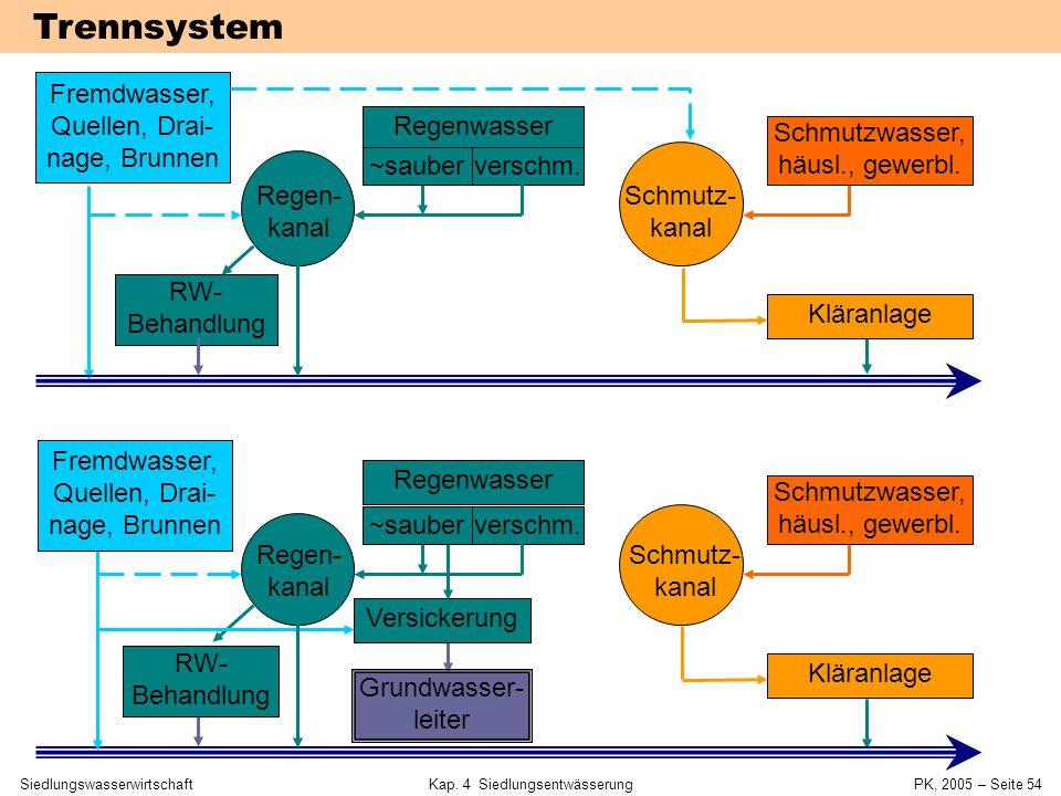 SiedlungswasserwirtschaftKap. 4 Siedlungsentwässerung PK, 2005 – Seite 53 Mischsystem, Lage im Straßenkörper (DIN 1998) Ungünstig: kein Revisions-Scha