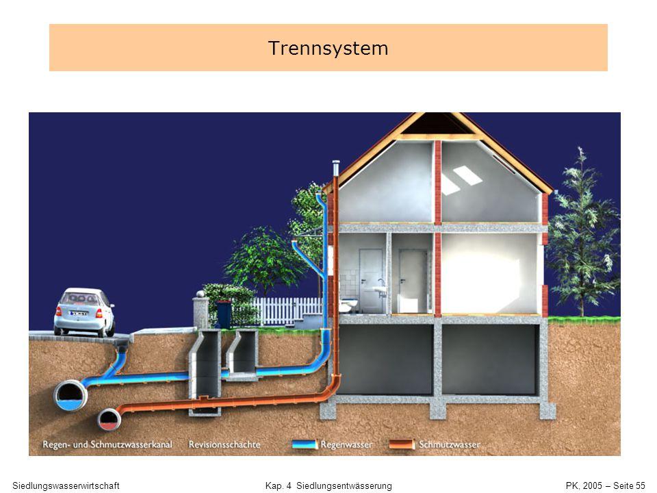 SiedlungswasserwirtschaftKap. 4 Siedlungsentwässerung PK, 2005 – Seite 54 Trennsystem Regenwasser Regen- kanal Kläranlage Schmutzwasser, häusl., gewer
