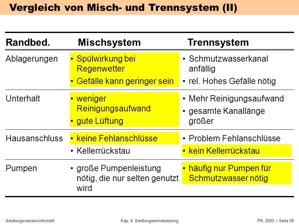 SiedlungswasserwirtschaftKap. 4 Siedlungsentwässerung PK, 2005 – Seite 57 Vergleich von Misch- und Trennsystem (I) Randbed.MischsystemTrennsystem Bela