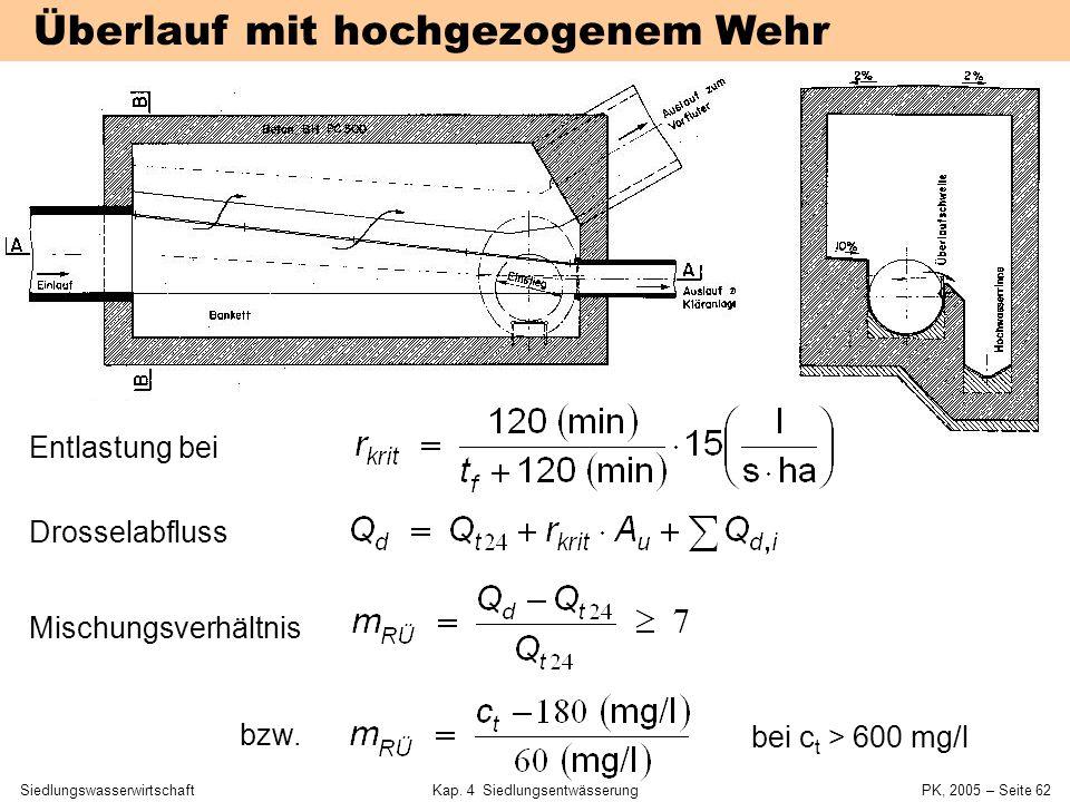 SiedlungswasserwirtschaftKap. 4 Siedlungsentwässerung PK, 2005 – Seite 61 Betrieb von Mischwasserentlastungsbauwerken Fließgewässer RB Regenüberlaufbe