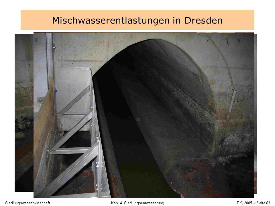 SiedlungswasserwirtschaftKap. 4 Siedlungsentwässerung PK, 2005 – Seite 62 Überlauf mit hochgezogenem Wehr Entlastung bei Drosselabfluss Mischungsverhä