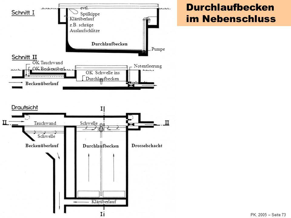 SiedlungswasserwirtschaftKap. 4 Siedlungsentwässerung PK, 2005 – Seite 72 Fangbecken OK Tauchwand OK Schwelle (Beckenüberl.) Beckenüberlauf Fangbecken