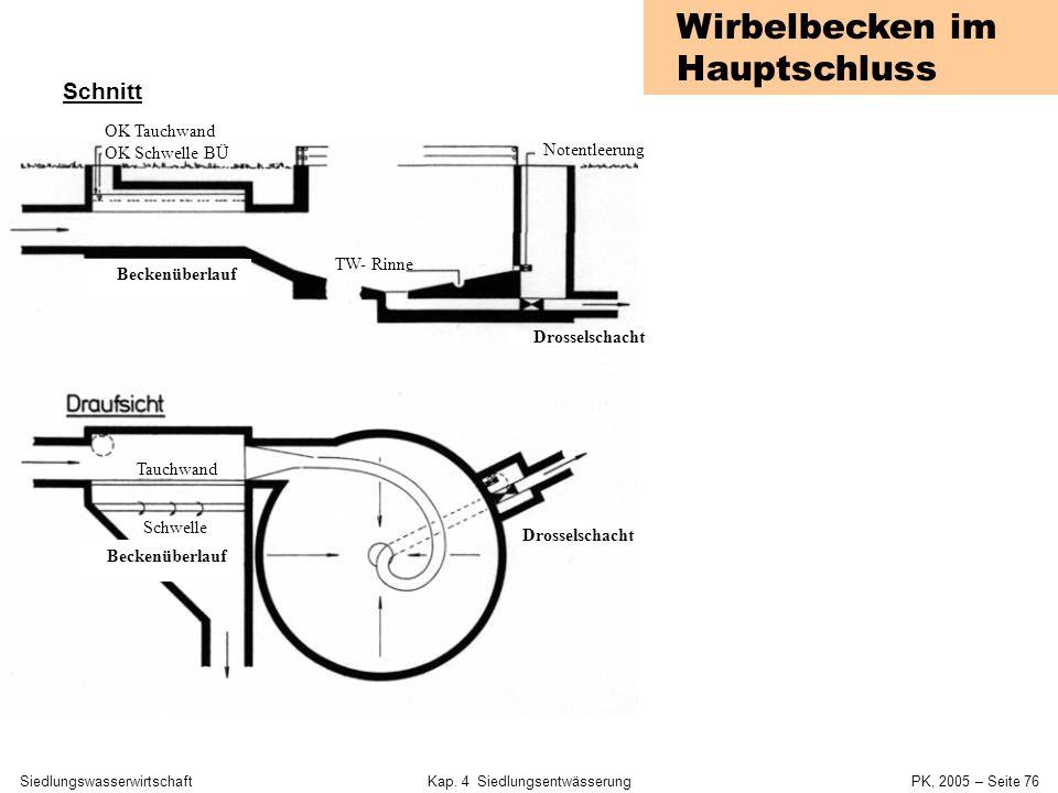 SiedlungswasserwirtschaftKap. 4 Siedlungsentwässerung PK, 2005 – Seite 75 Beckenüberlauf Durchlaufbecken Fangbecken Drosselschacht Tauchwand Klärüberl