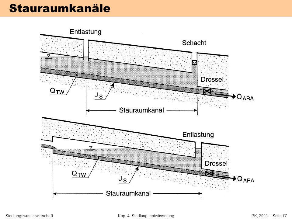 SiedlungswasserwirtschaftKap. 4 Siedlungsentwässerung PK, 2005 – Seite 76 Beckenüberlauf Tauchwand Schwelle Drosselschacht Beckenüberlauf TW- Rinne No