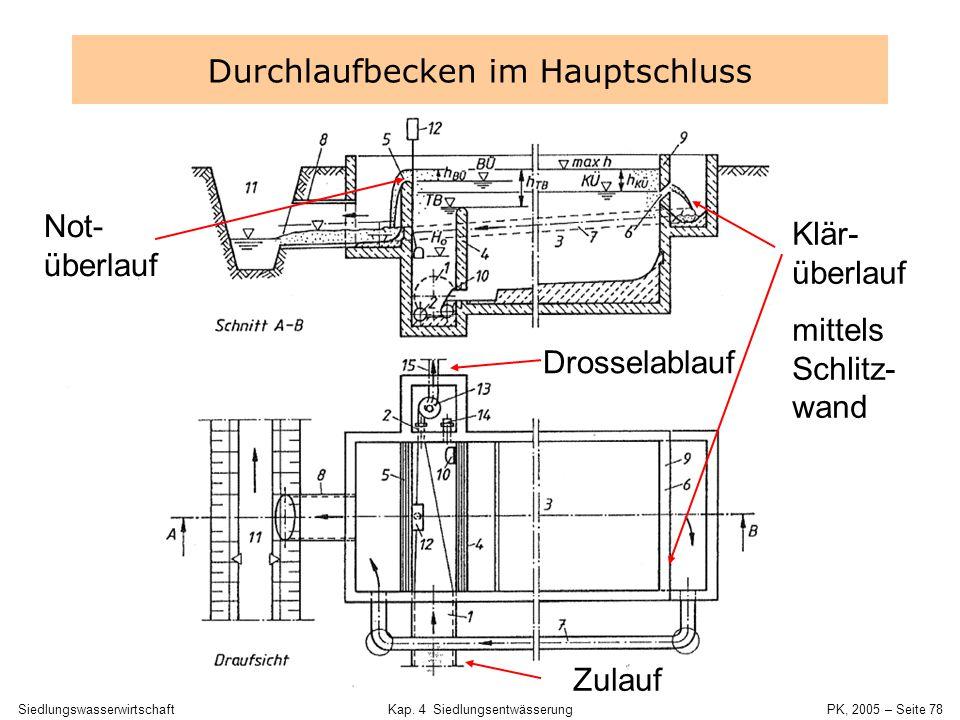 SiedlungswasserwirtschaftKap. 4 Siedlungsentwässerung PK, 2005 – Seite 77 Stauraumkanäle