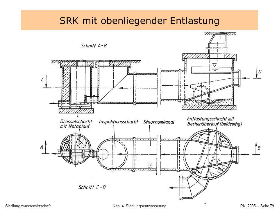 SiedlungswasserwirtschaftKap. 4 Siedlungsentwässerung PK, 2005 – Seite 78 Durchlaufbecken im Hauptschluss Klär- überlauf mittels Schlitz- wand Not- üb