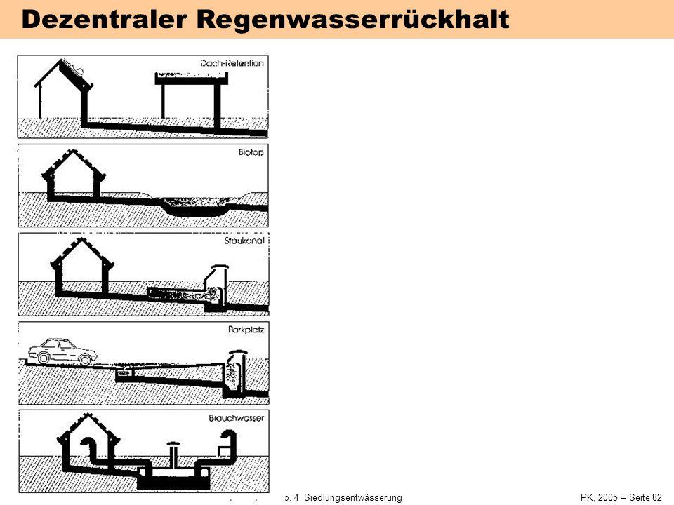 SiedlungswasserwirtschaftKap. 4 Siedlungsentwässerung PK, 2005 – Seite 81 4.5 Retention und Versickerung von Regenwasser 4 Siedlungsentwässerung