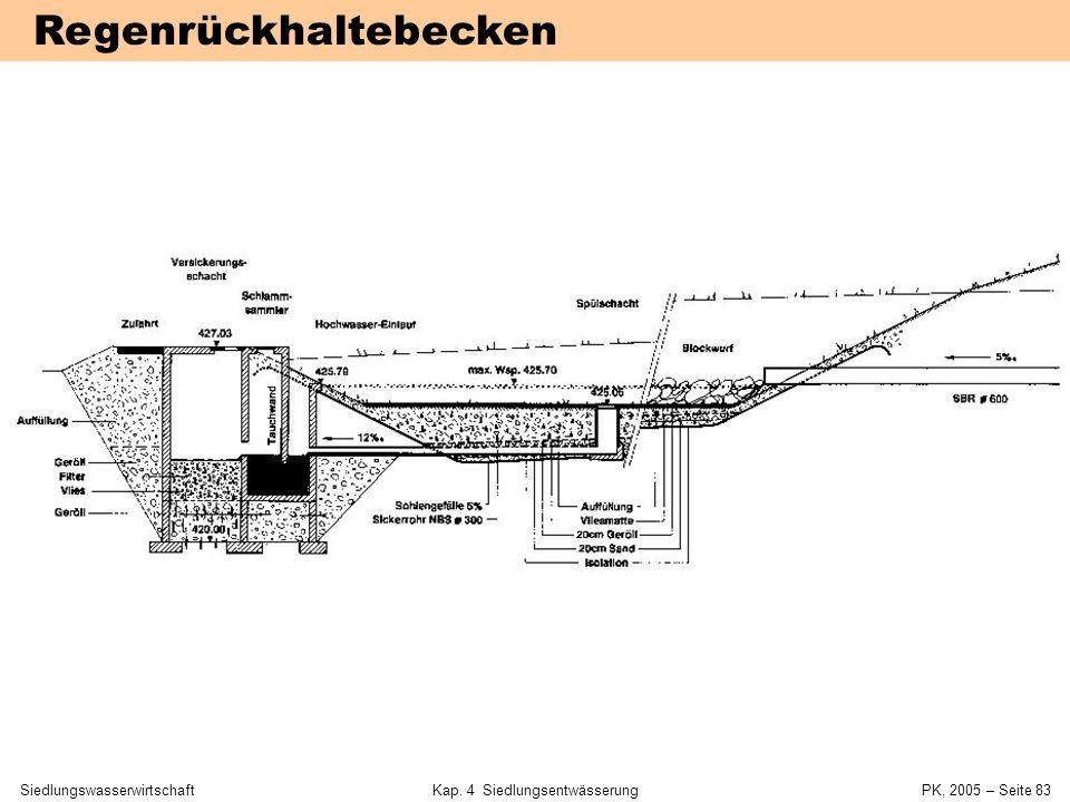 SiedlungswasserwirtschaftKap. 4 Siedlungsentwässerung PK, 2005 – Seite 82 Dezentraler Regenwasserrückhalt