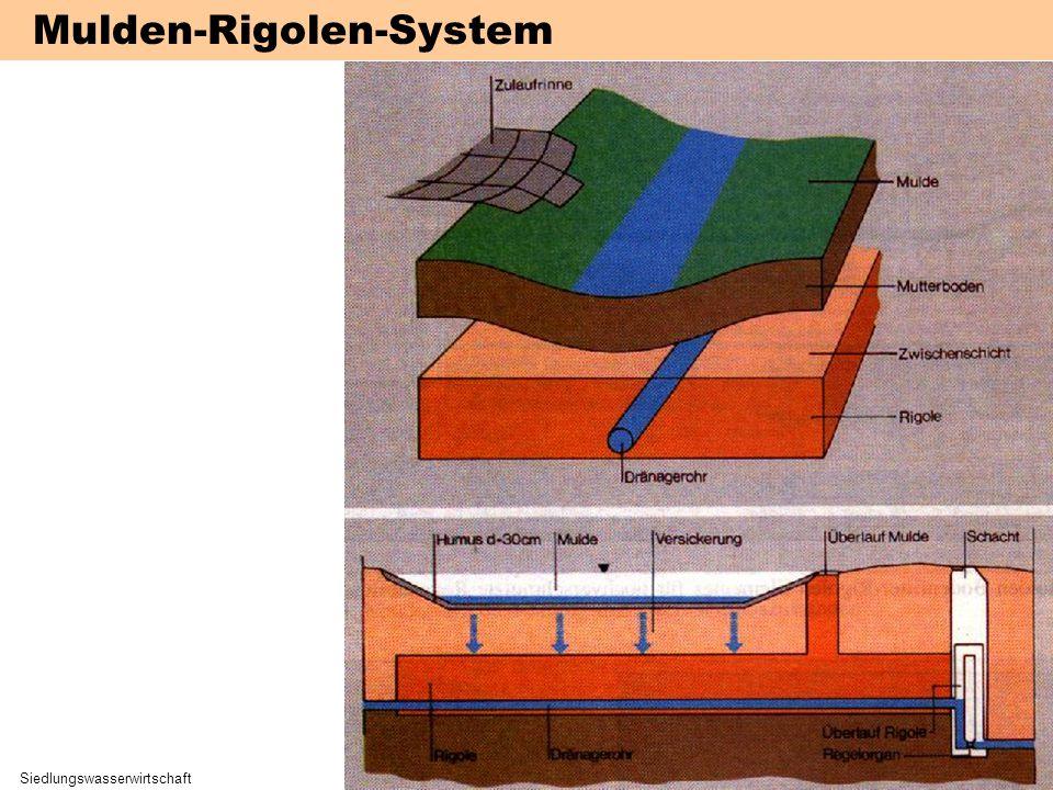 SiedlungswasserwirtschaftKap. 4 Siedlungsentwässerung PK, 2005 – Seite 96 Versickerung