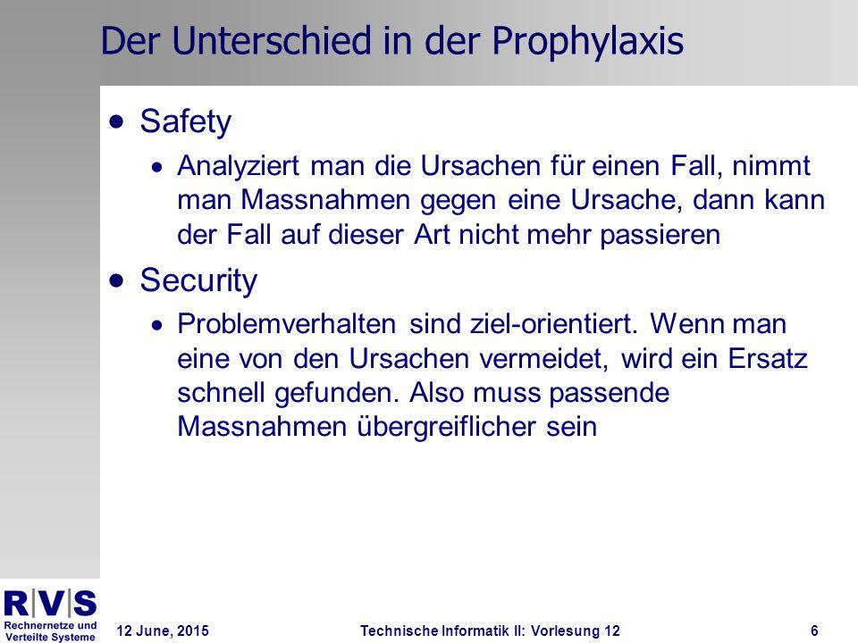 12 June, 2015Technische Informatik II: Vorlesung 126 Der Unterschied in der Prophylaxis  Safety  Analyziert man die Ursachen für einen Fall, nimmt m