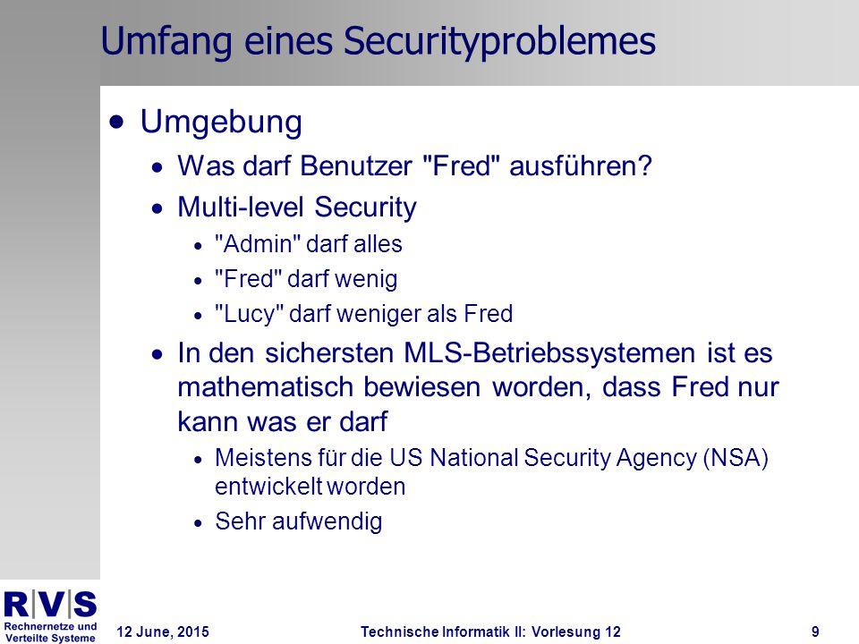 12 June, 2015Technische Informatik II: Vorlesung 129 Umfang eines Securityproblemes  Umgebung  Was darf Benutzer