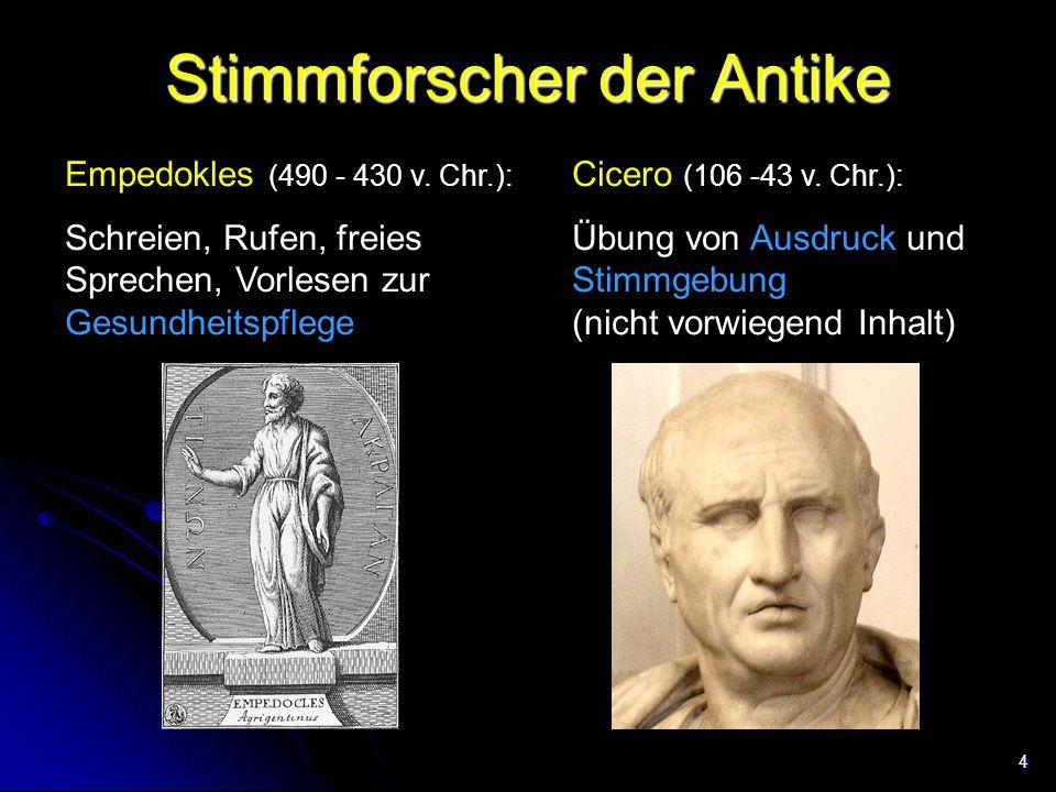 4 Stimmforscher der Antike Empedokles (490 - 430 v. Chr.): Schreien, Rufen, freies Sprechen, Vorlesen zur Gesundheitspflege Cicero (106 -43 v. Chr.):