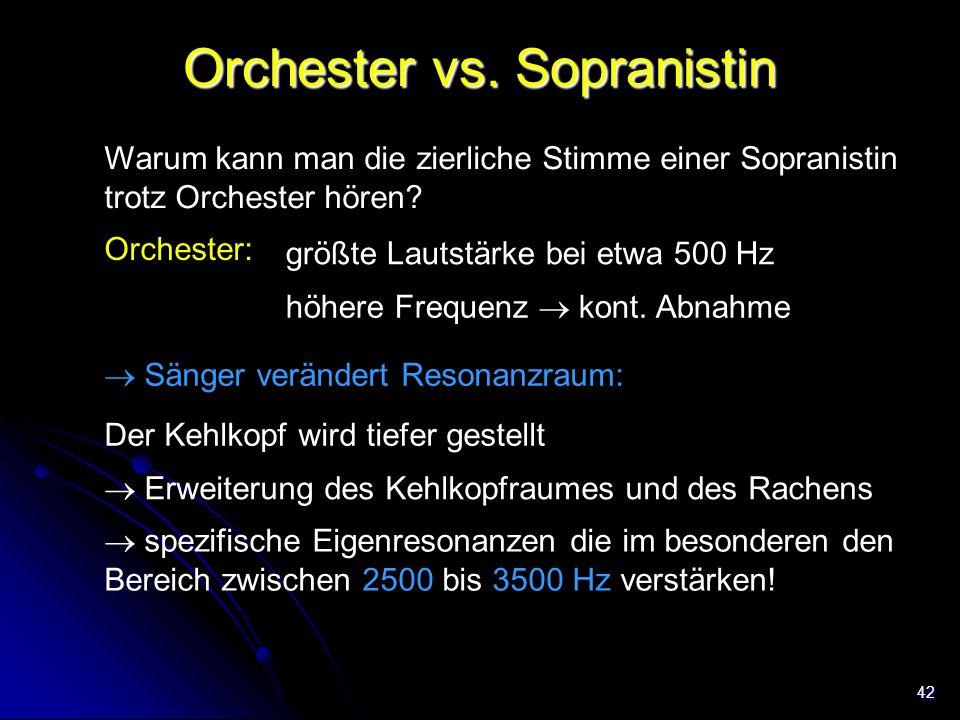 42 Orchester vs. Sopranistin Warum kann man die zierliche Stimme einer Sopranistin trotz Orchester hören? Der Kehlkopf wird tiefer gestellt  Erweiter