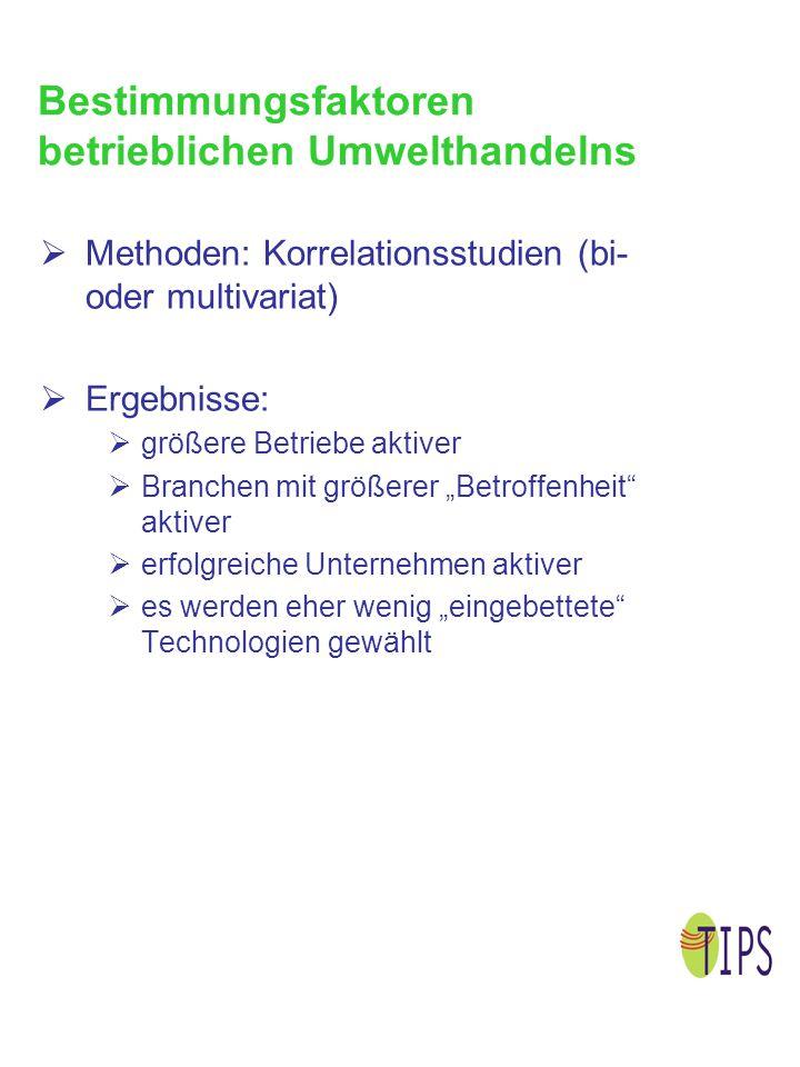 Bestimmungsfaktoren betrieblichen Umwelthandelns  Methoden: Korrelationsstudien (bi- oder multivariat)  Ergebnisse:  größere Betriebe aktiver  Bra