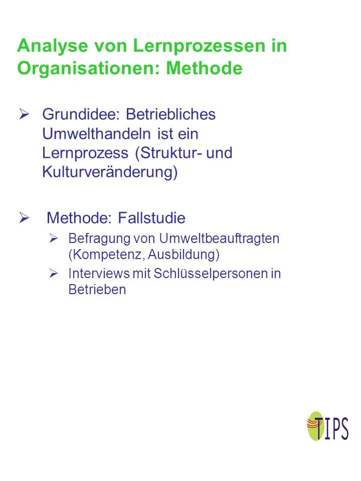 Analyse von Lernprozessen in Organisationen: Methode  Grundidee: Betriebliches Umwelthandeln ist ein Lernprozess (Struktur- und Kulturveränderung) 