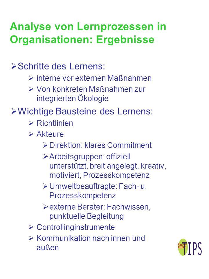 Analyse von Lernprozessen in Organisationen: Ergebnisse  Schritte des Lernens:  interne vor externen Maßnahmen  Von konkreten Maßnahmen zur integri