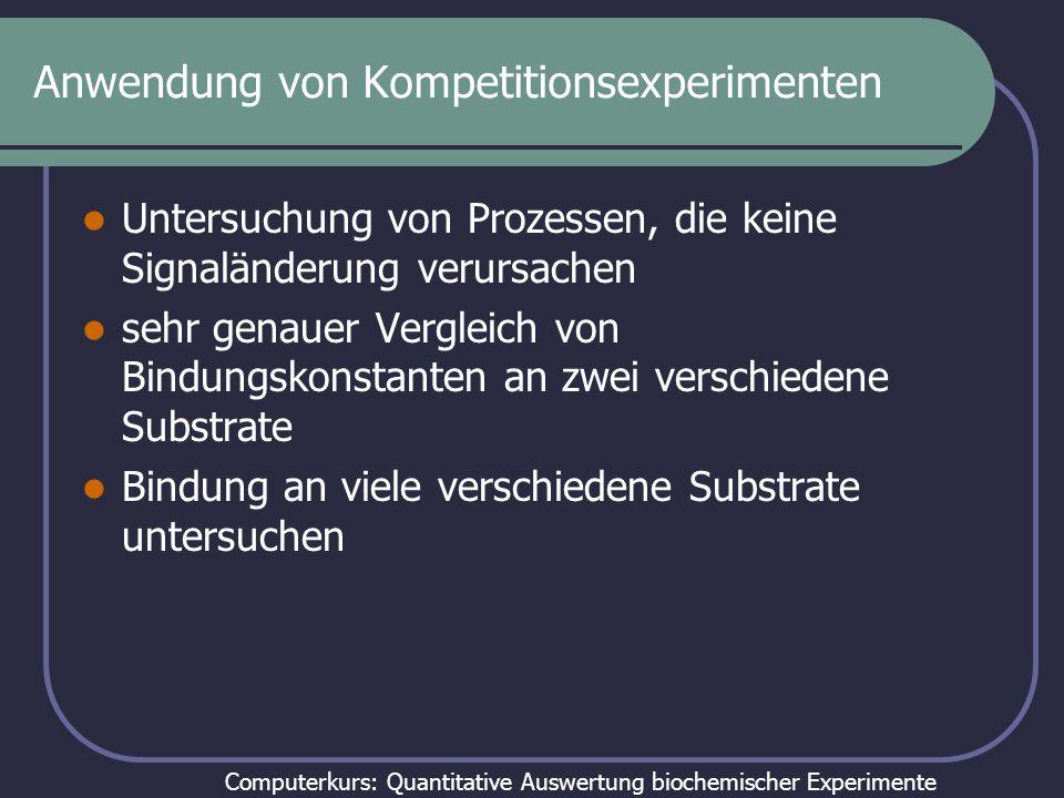Computerkurs: Quantitative Auswertung biochemischer Experimente Anwendung von Kompetitionsexperimenten Untersuchung von Prozessen, die keine Signaländ