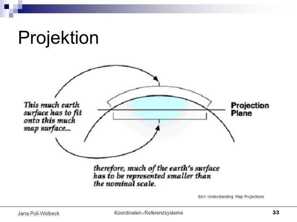 Koordinaten-/Referenzsysteme33 Jana Poll-Wolbeck Projektion Esri: Understanding Map Projections