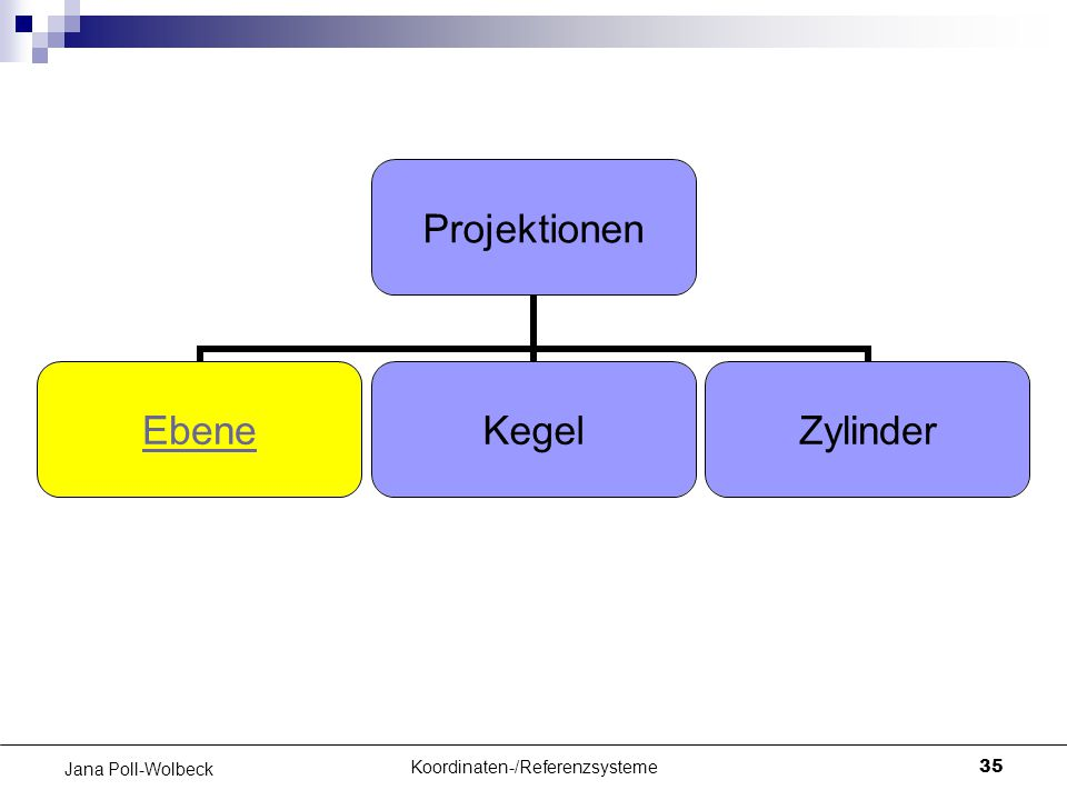 Koordinaten-/Referenzsysteme35 Jana Poll-Wolbeck Projektionen EbeneKegelZylinder