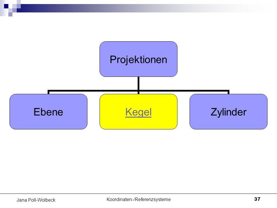 Koordinaten-/Referenzsysteme37 Jana Poll-Wolbeck Projektionen EbeneKegelZylinder