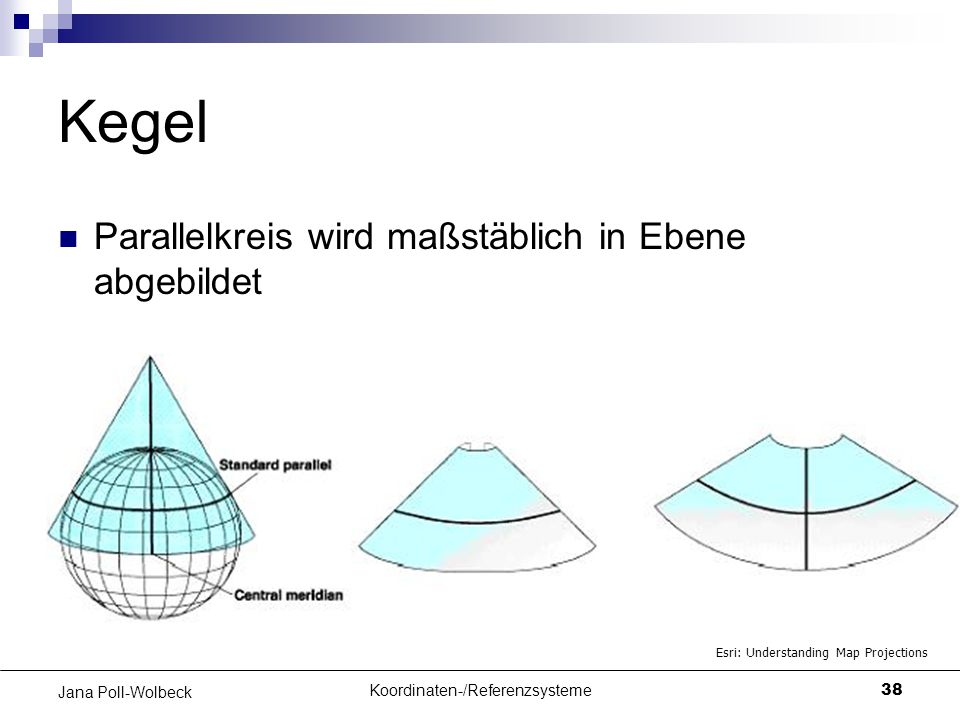 Koordinaten-/Referenzsysteme38 Jana Poll-Wolbeck Kegel Parallelkreis wird maßstäblich in Ebene abgebildet Esri: Understanding Map Projections