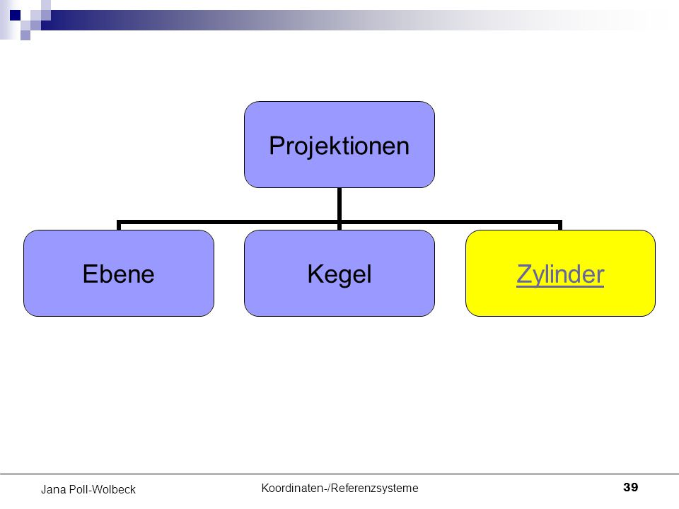 Koordinaten-/Referenzsysteme39 Jana Poll-Wolbeck Projektionen EbeneKegelZylinder