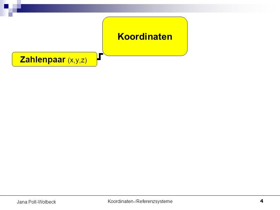 Koordinaten-/Referenzsysteme4 Jana Poll-Wolbeck Zahlenpaar (x,y,z)