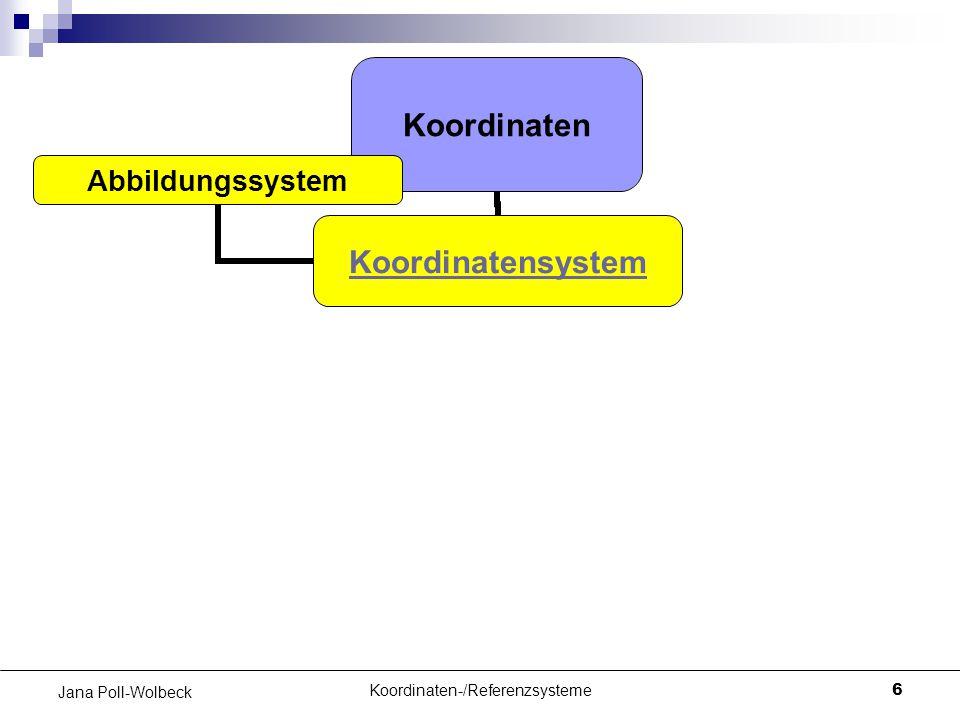 Koordinaten-/Referenzsysteme6 Jana Poll-Wolbeck Koordinaten Koordinatensystem Abbildungssystem