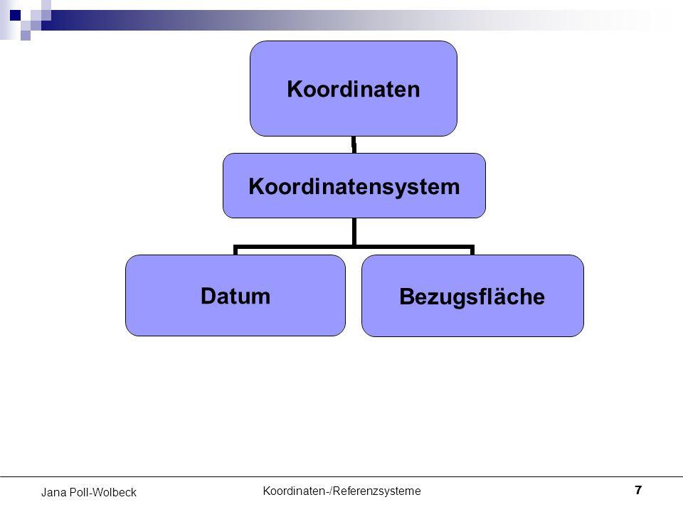 Koordinaten-/Referenzsysteme7 Jana Poll-Wolbeck Koordinaten Koordinatensystem DatumBezugsfläche