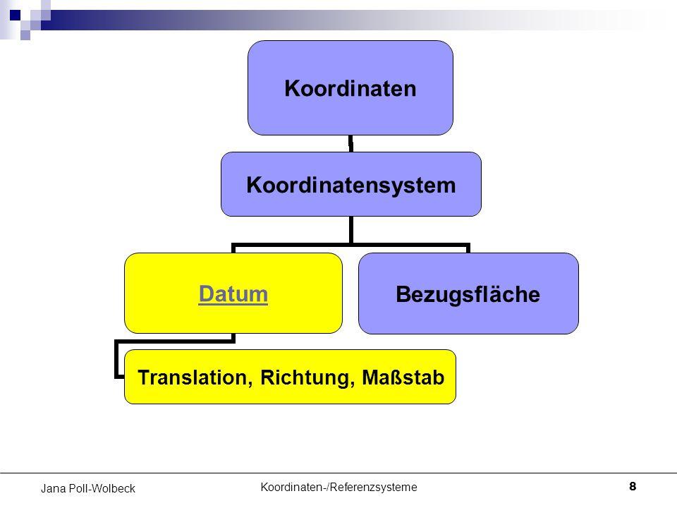 Koordinaten-/Referenzsysteme8 Jana Poll-Wolbeck Koordinaten Koordinatensystem Datum Translation, Richtung, Maßstab Bezugsfläche