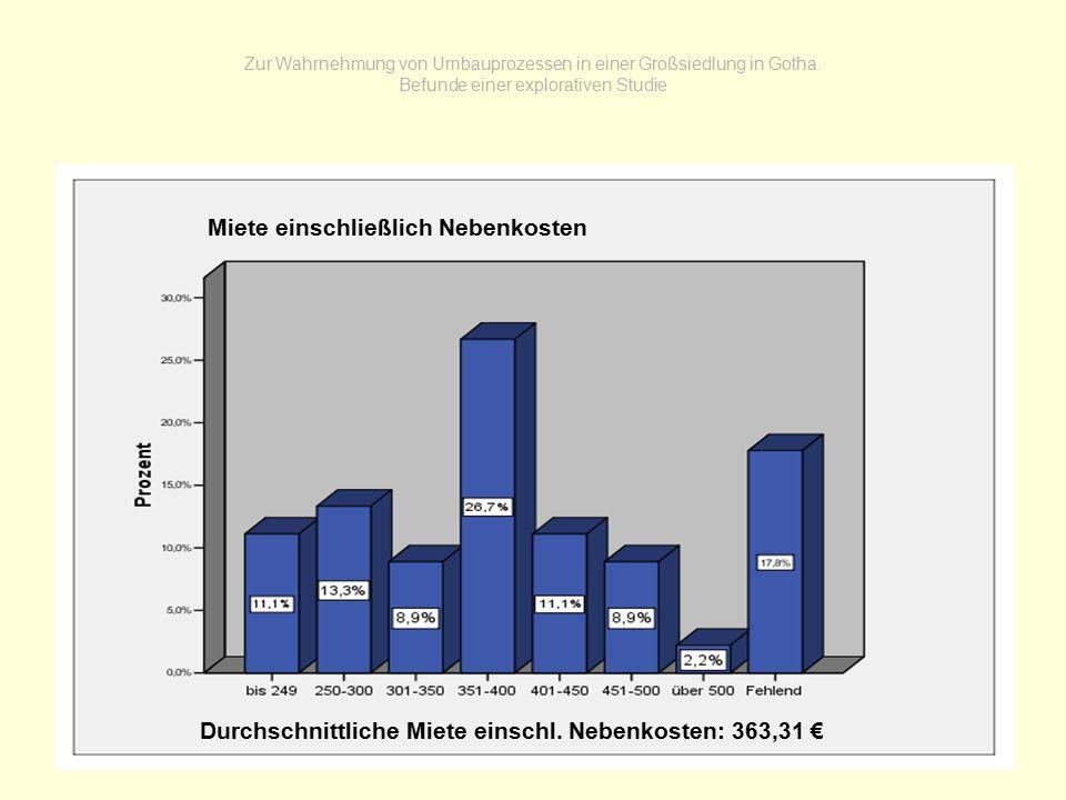 11 Zur Wahrnehmung von Umbauprozessen in einer Großsiedlung in Gotha. Befunde einer explorativen Studie Miete einschließlich Nebenkosten Durchschnittl