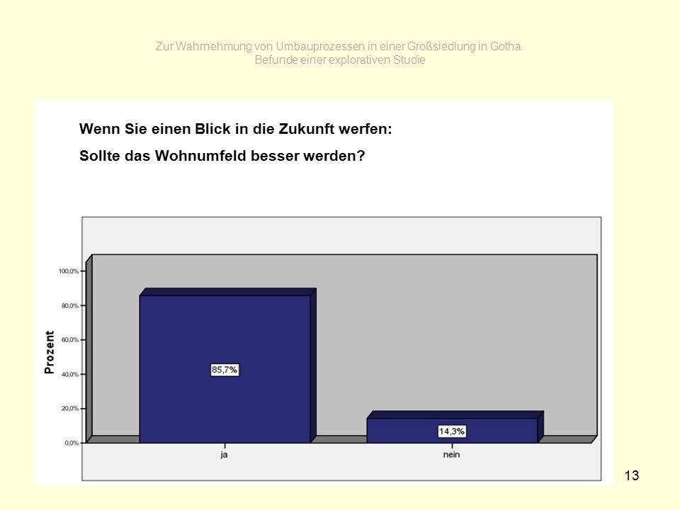 13 Zur Wahrnehmung von Umbauprozessen in einer Großsiedlung in Gotha.