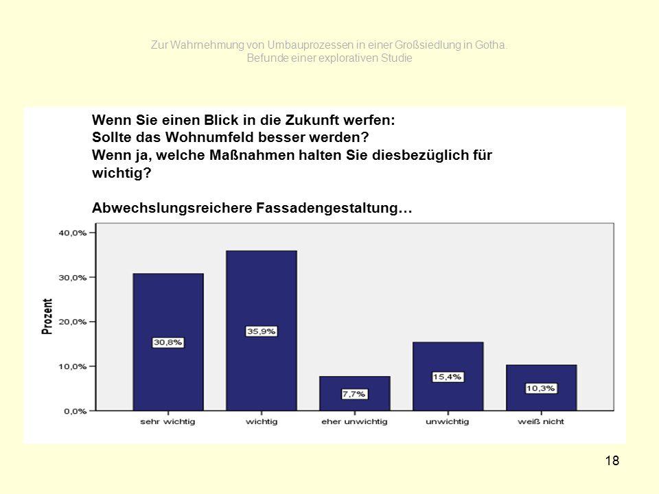 18 Zur Wahrnehmung von Umbauprozessen in einer Großsiedlung in Gotha. Befunde einer explorativen Studie Wenn Sie einen Blick in die Zukunft werfen: So
