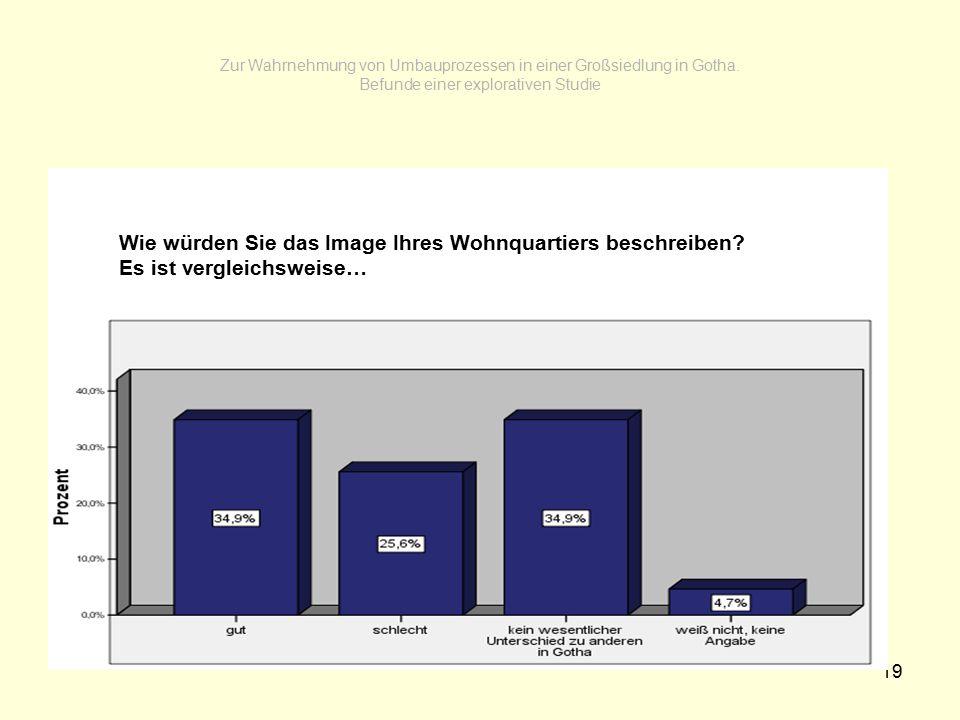 19 Zur Wahrnehmung von Umbauprozessen in einer Großsiedlung in Gotha. Befunde einer explorativen Studie Wie würden Sie das Image Ihres Wohnquartiers b