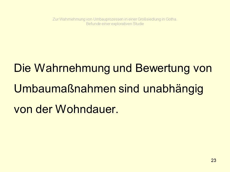 23 Zur Wahrnehmung von Umbauprozessen in einer Großsiedlung in Gotha. Befunde einer explorativen Studie Die Wahrnehmung und Bewertung von Umbaumaßnahm
