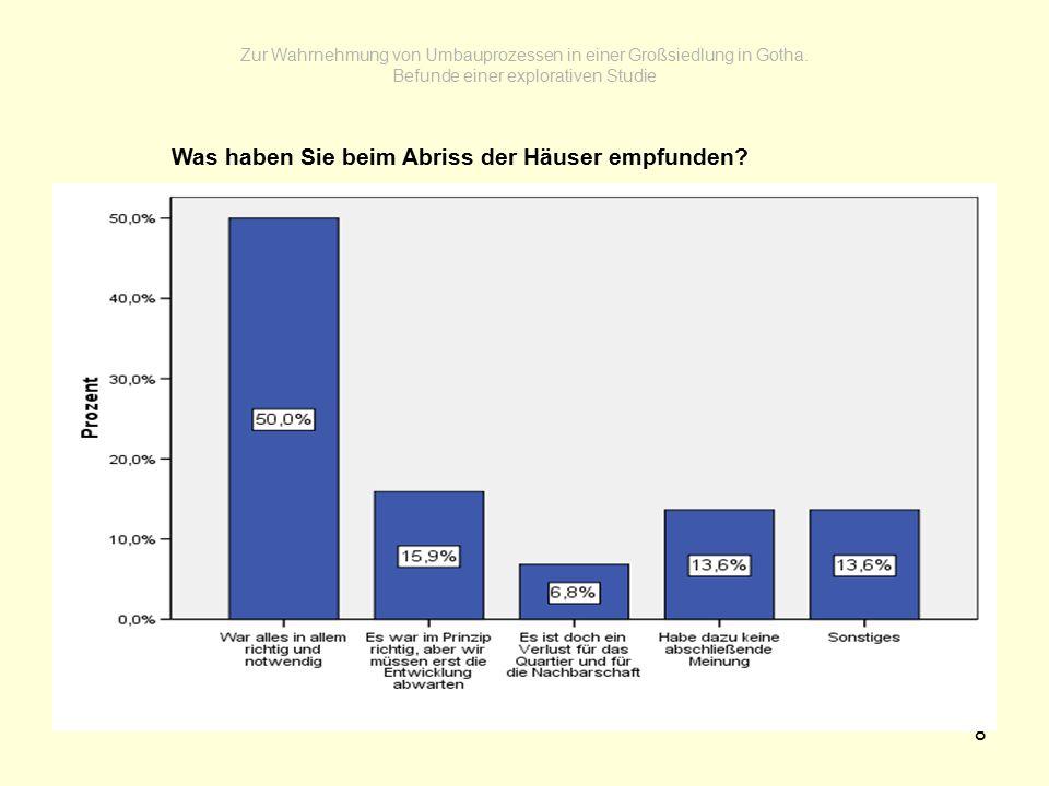 8 Zur Wahrnehmung von Umbauprozessen in einer Großsiedlung in Gotha. Befunde einer explorativen Studie Was haben Sie beim Abriss der Häuser empfunden?
