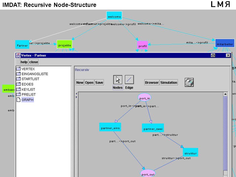 IMDAT: Recursive Node-Structure gcc, 18.12.01, Piesk