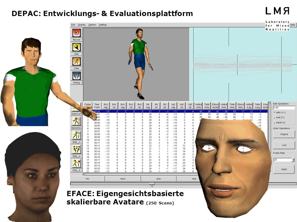 Cooperative Mediator human machine Face-to-Face-Dialog: speech, static appearence und nonverbal communication Involved Research Topics: Human Computer Interfaces Communication Psychology 3D animation gcc, 04.10.00, Piesk Nonverbal Communication Algorithms Concept