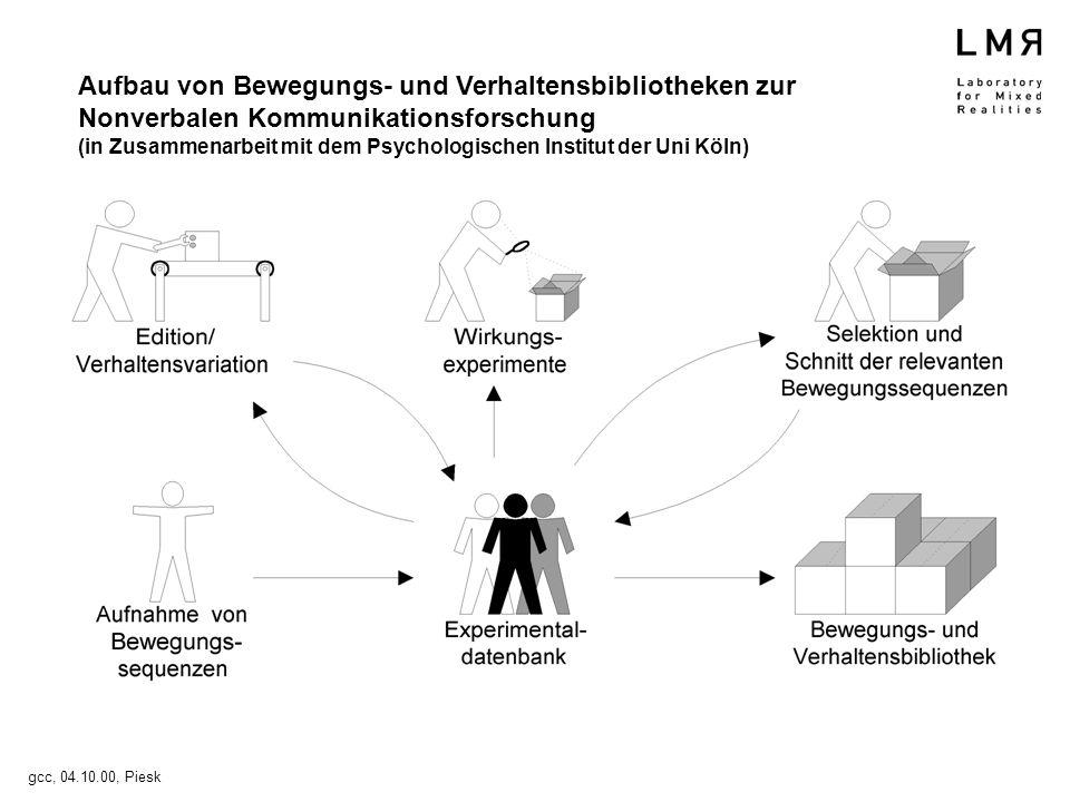 Aufbau von Bewegungs- und Verhaltensbibliotheken zur Nonverbalen Kommunikationsforschung (in Zusammenarbeit mit dem Psychologischen Institut der Uni Köln) gcc, 04.10.00, Piesk