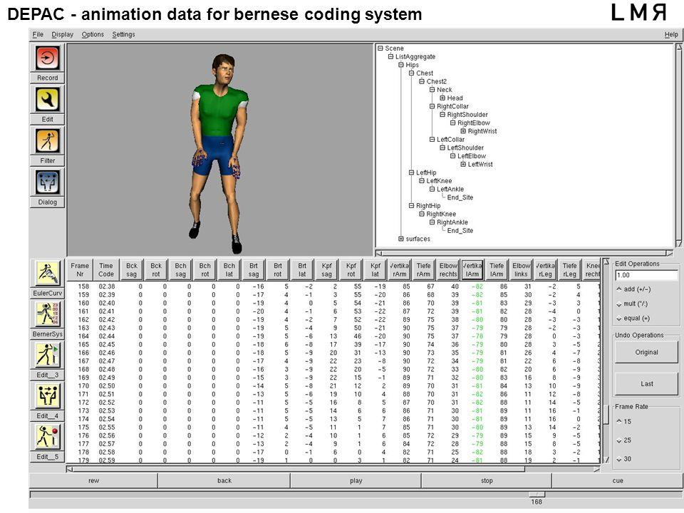 AMOBA - Annotated Motion Data Base gcc, 18.12.01, Piesk