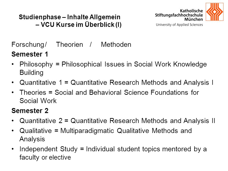 Studienphase – Inhalte Allgemein – VCU Kurse im Überblick (I) Forschung/Theorien/ Methoden Semester 1 Philosophy = Philosophical Issues in Social Work Knowledge Building Quantitative 1 = Quantitative Research Methods and Analysis I Theories = Social and Behavioral Science Foundations for Social Work Semester 2 Quantitative 2 = Quantitative Research Methods and Analysis II Qualitative = Multiparadigmatic Qualitative Methods and Analysis Independent Study = Individual student topics mentored by a faculty or elective