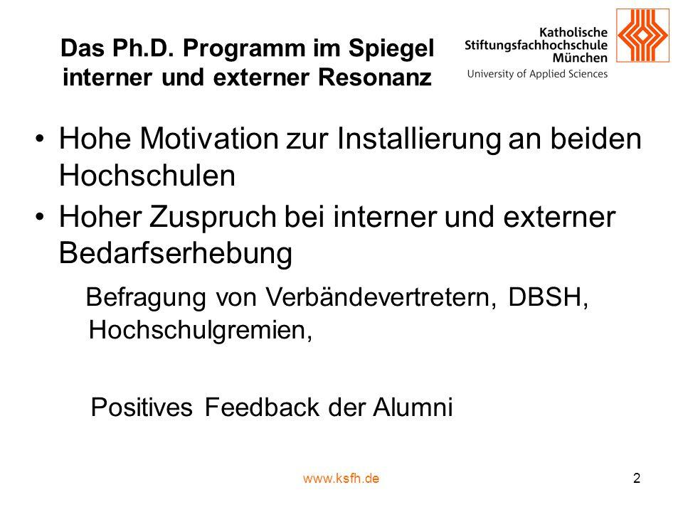 www.ksfh.de2 Das Ph.D. Programm im Spiegel interner und externer Resonanz Hohe Motivation zur Installierung an beiden Hochschulen Hoher Zuspruch bei i