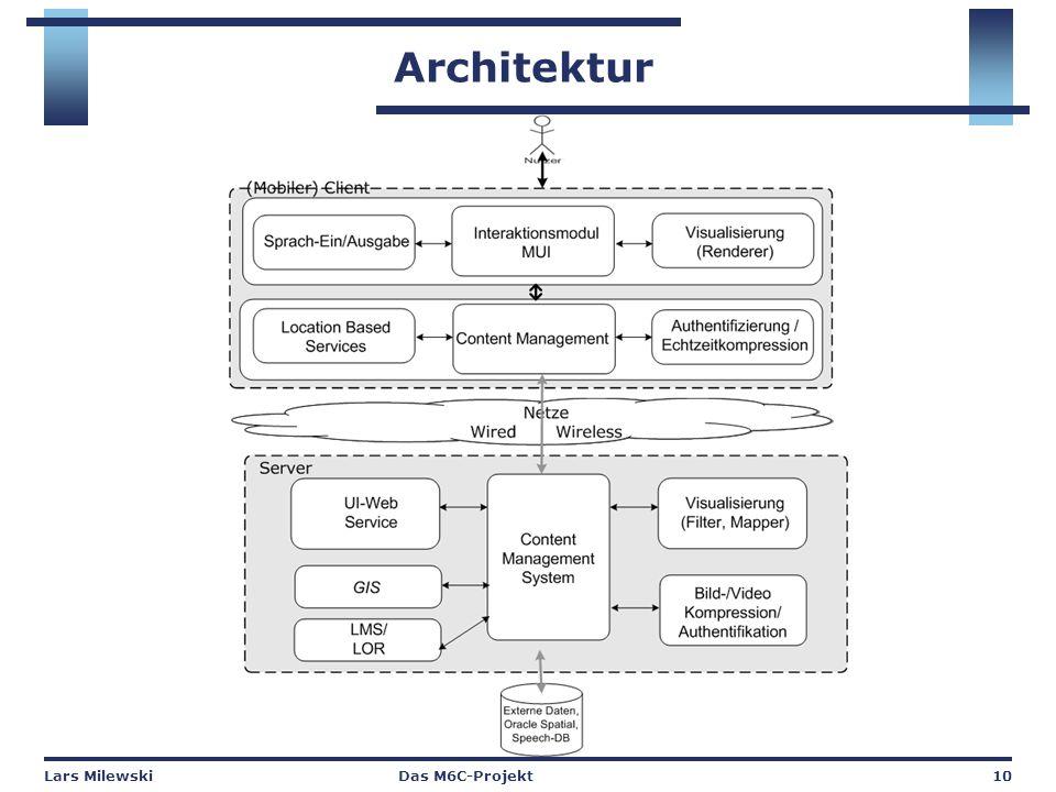 Lars MilewskiDas M6C-Projekt10 Architektur