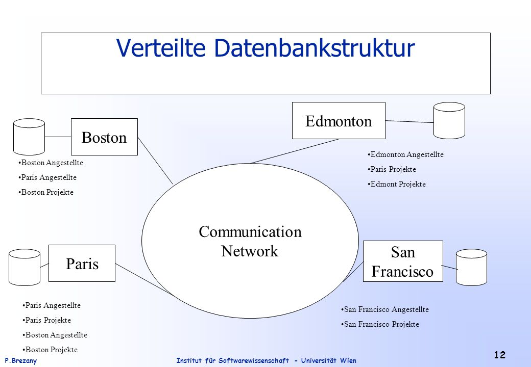 Institut für Softwarewissenschaft - Universität WienP.Brezany 12 Verteilte Datenbankstruktur Communication Network Boston Paris San Francisco Edmonton