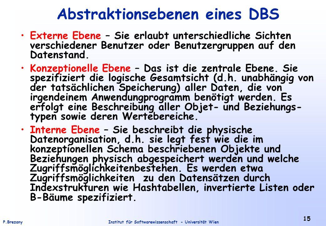Institut für Softwarewissenschaft - Universität WienP.Brezany 15 Abstraktionsebenen eines DBS Externe Ebene – Sie erlaubt unterschiedliche Sichten ver