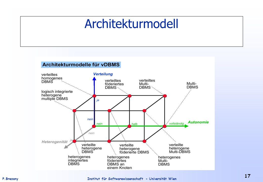 Institut für Softwarewissenschaft - Universität WienP.Brezany 17 Architekturmodell