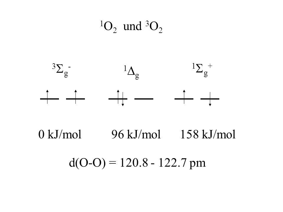 3g-3g- 1g1g 1g+1g+ 1 O 2 und 3 O 2 0 kJ/mol96 kJ/mol158 kJ/mol d(O-O) = 120.8 - 122.7 pm