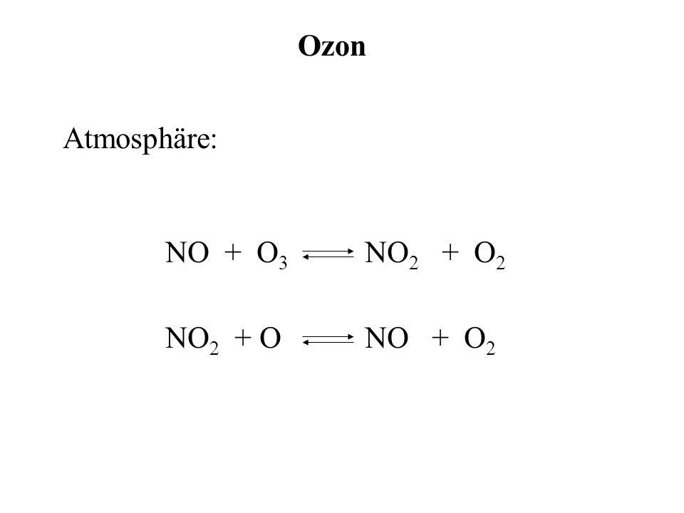 Ozon Atmosphäre: NO + O 3 NO 2 + O 2 NO 2 + O NO + O 2