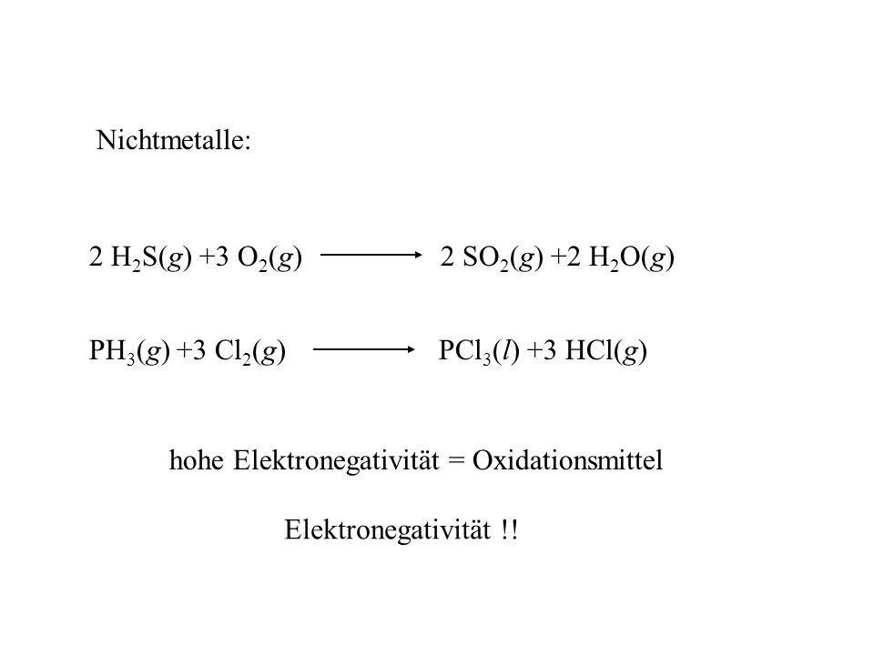 Nichtmetalle: 2 H 2 S(g) +3 O 2 (g) 2 SO 2 (g) +2 H 2 O(g) PH 3 (g)+3 Cl 2 (g) PCl 3 (l) +3 HCl(g) Elektronegativität !! hohe Elektronegativität = Oxi
